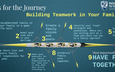 Building Teamwork in Your Family