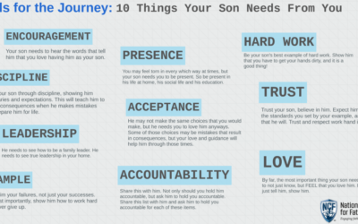 10 Things Your Son Needs From You