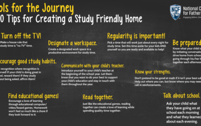 10 Tips for Creating a Study-Friendly Home