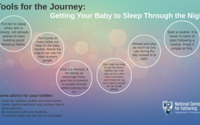 Getting Your Baby to Sleep