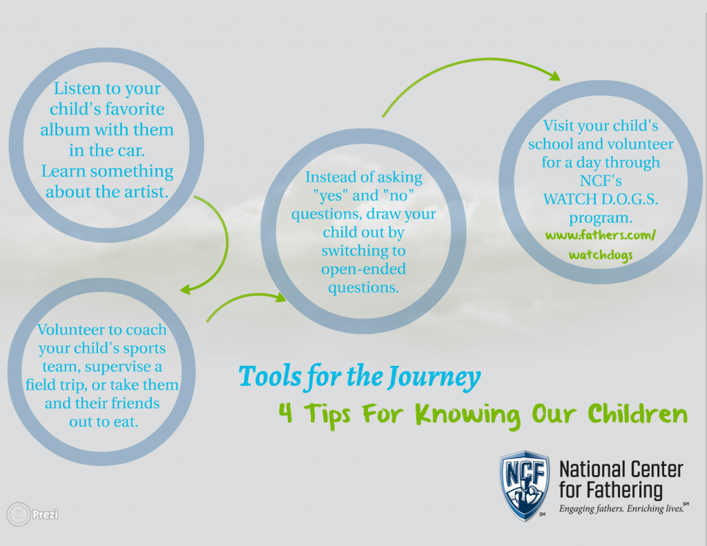 4 Tips for Knowing Our Children