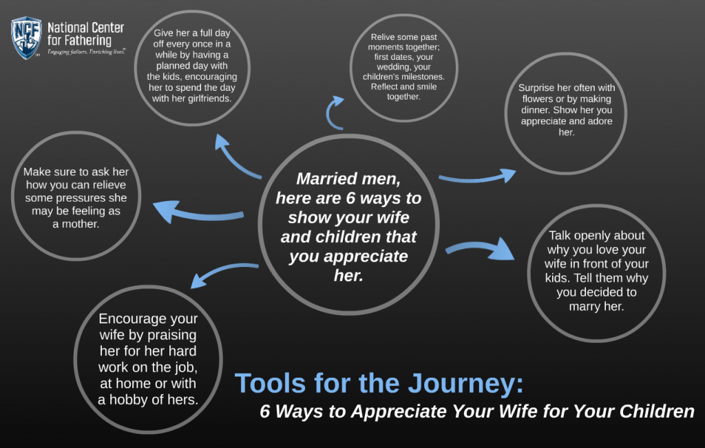 6_Ways_to_Appreciate_Your_Wife_for_Your_Children