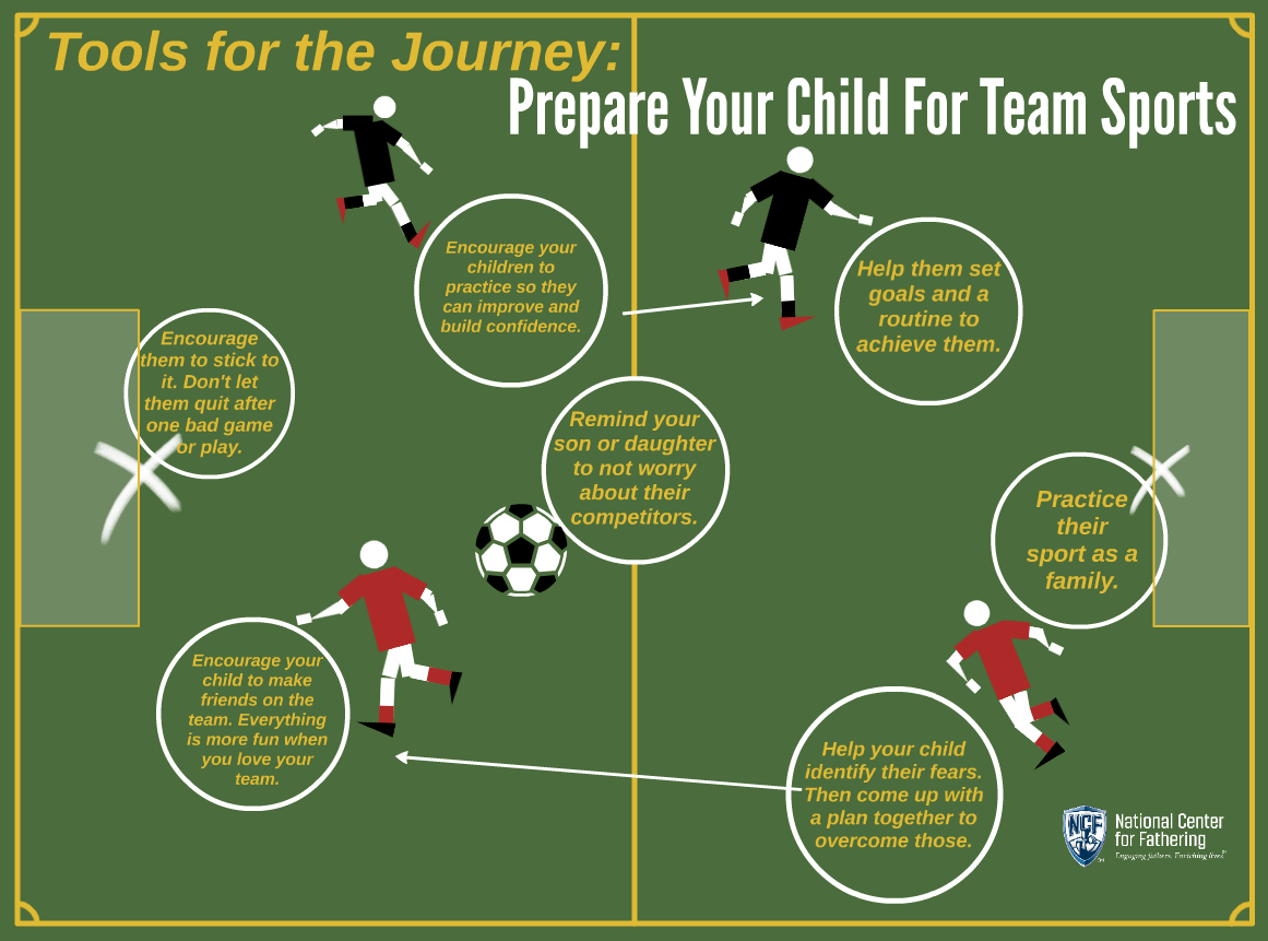 04.03.15_Prepare_Your_Child_For_Team_Sports