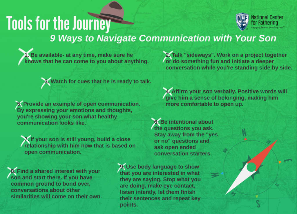 04.10.2015_Nine_Ways_to_Navigate_Communication_with_Your_Son