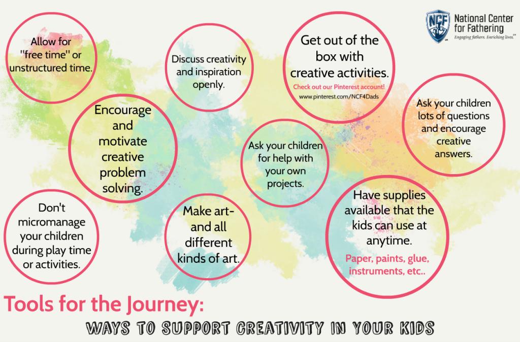 04.24.2015_10_Ways_to_Support_Creativity