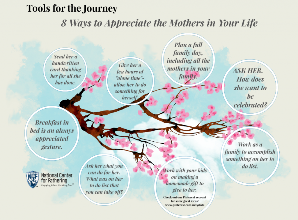 2015.05.08_8_Ways_to_Appreciate_the_Mothers_in_Your_Life
