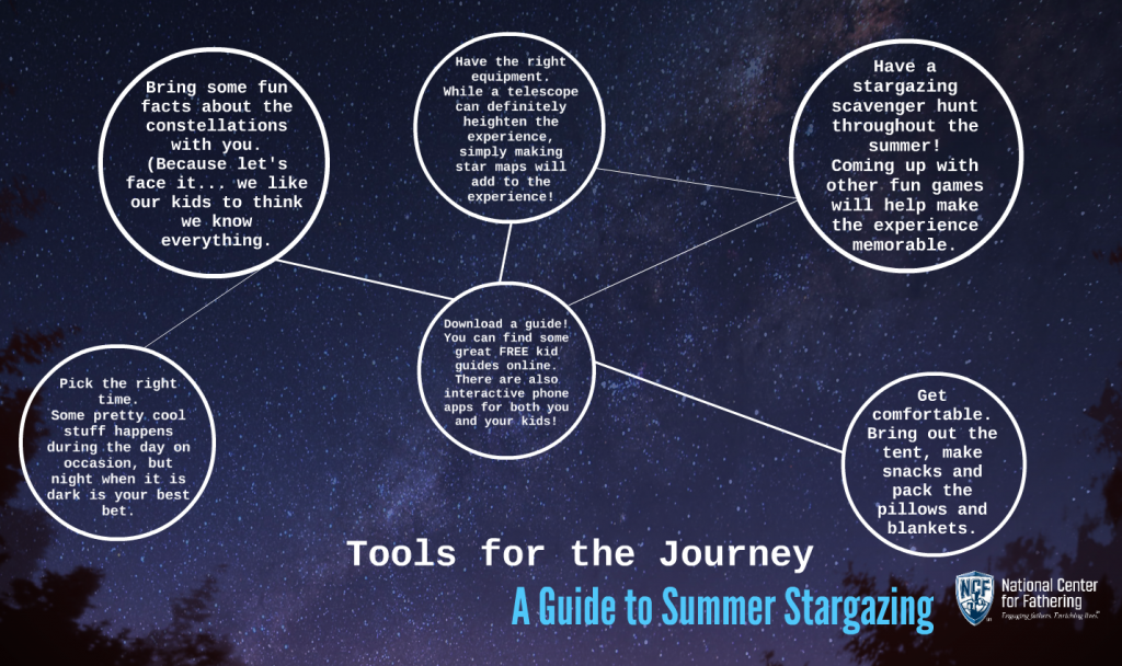 2015.05.22_A_Guide_to_Summer_Stargazing