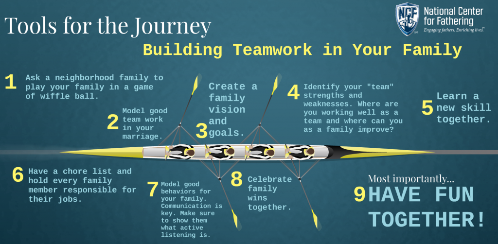 2015.07.03_Building_Teamwork_in_Your_Family