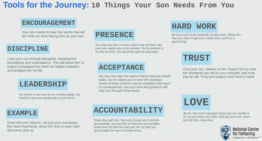2015.07.10_10_Things_Your_Son_Needs_From_You