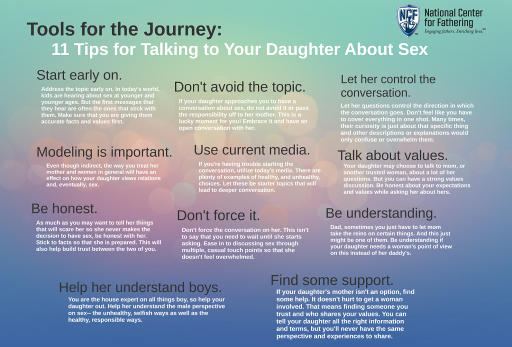 2015.07.17_11_Tips_for_Talking_to_Your_Daughter_About_Sex