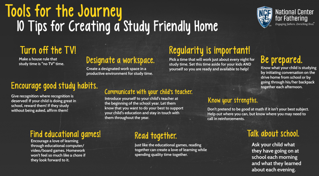 2015.08.14_10_Tips_to_Creating_a_Study_Friendly_Home