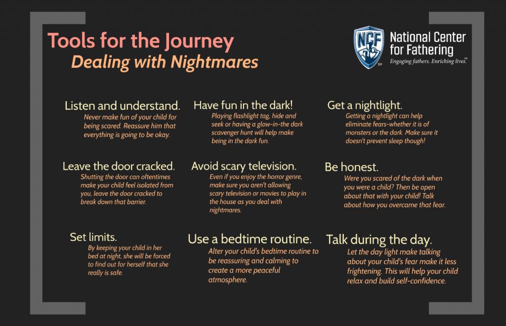 2015.10.30_Dealing_with_Nightmares